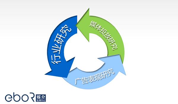 eboR媒介监测进驻贵阳,助力贵阳户外广告发展