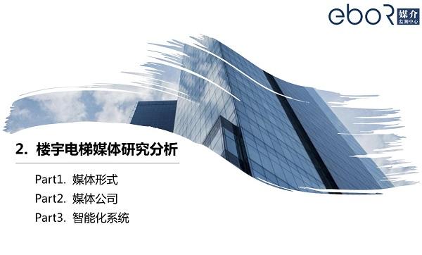 适合投放楼宇电梯广告的行业-eboR媒介监测中心
