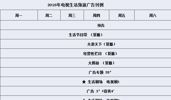 武汉电视生活频道各时段广告位招商