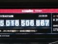 """淘寶""""雙十一""""交易額突破350億元 創下新紀錄"""